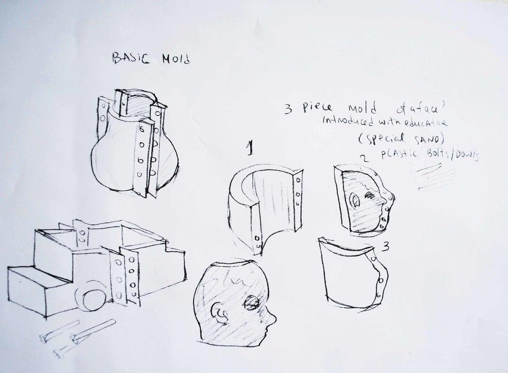 Moldmaking workshop.jpg