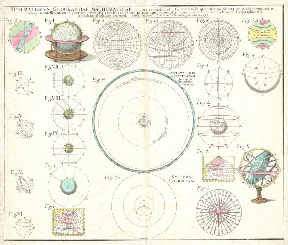 1753_Homann_Heirs_Solar_System_Astronomical_Chart_-_Geographicus_-_Schematismus-homannheirs-1753.jpg
