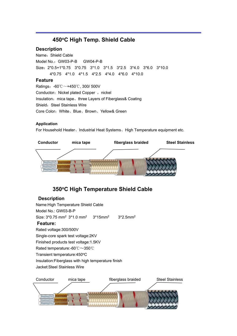 High Temperature Wire — Thomas Technical, Inc