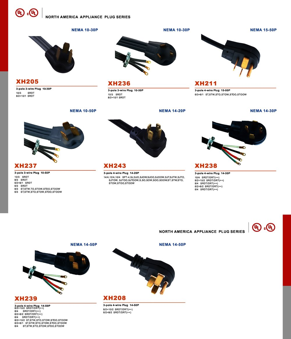 North American Power Cords — Thomas Technical, Inc