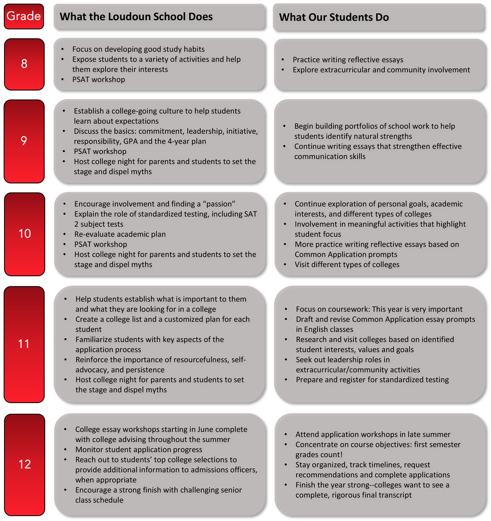 essay on communication skills in english make a business plan essay on communication skills in english