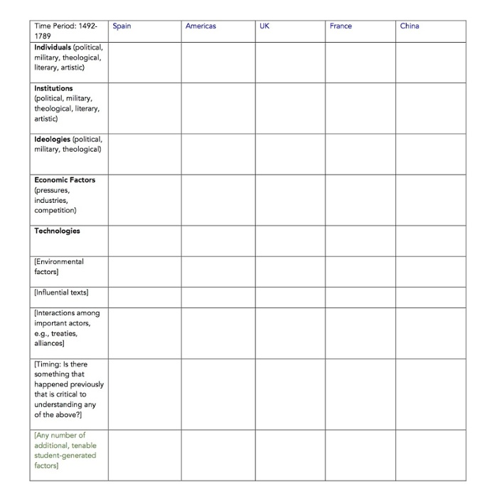 Teaching Reasoning Our researchbased approach to teaching – Blank Rubric Template