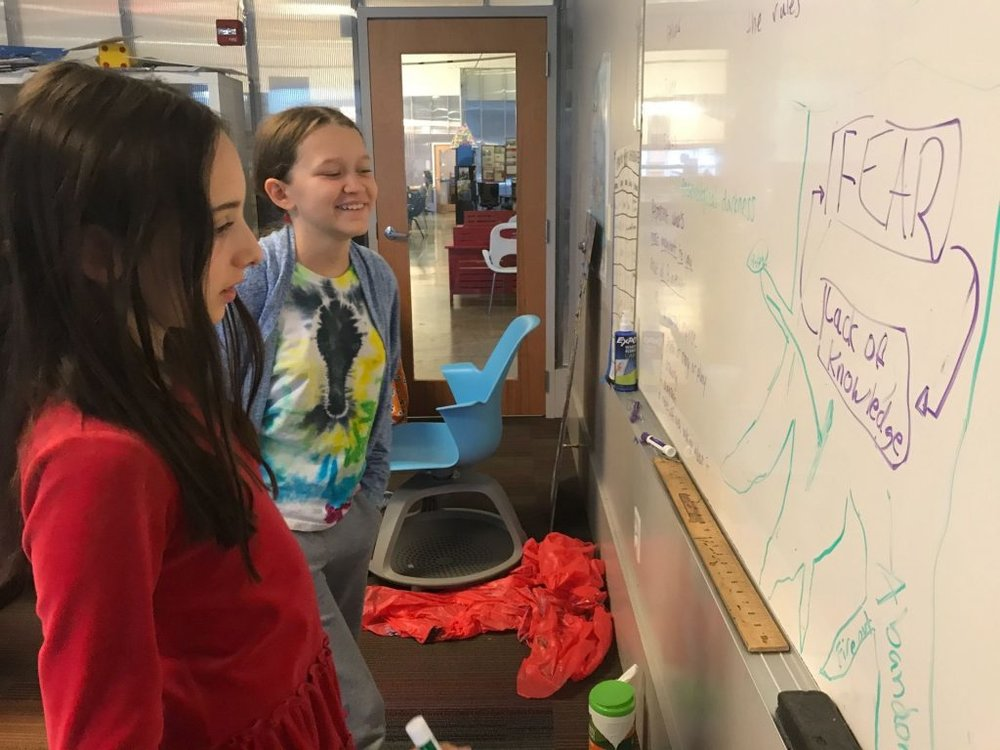 Evalynn and Christi (both 7th) try to visually represent the psychological and philosophical roots of a conflict in  Lord of the Flies.