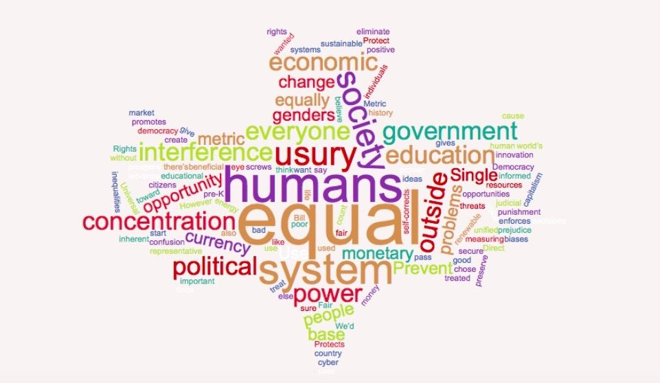 This word cloud represents each student's explanation of the ideas and institutions they'd want to bring with them to Mars. The bigger the word, the more frequently it appeared.