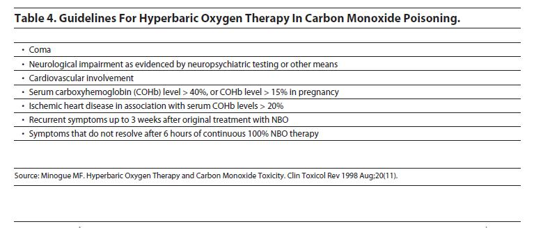 Guidelines For Hyperbaric Oxygen Therapy In Carbon Monoxide Poisoning Emergency Medicine Practice.JPG