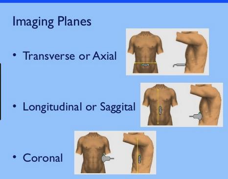 Imaging planes