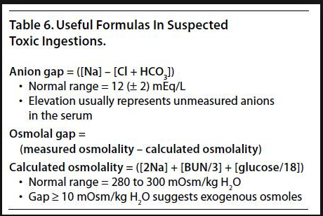 Anion and Osmolar Gap Calculations. For the calculated osmolality, you can also factor in ETOH by adding ETOH/4.6. The way to remember 4.6 is that there are 4 six packs in a case of beer. For easy calculations on boards round 4.6 to 5.