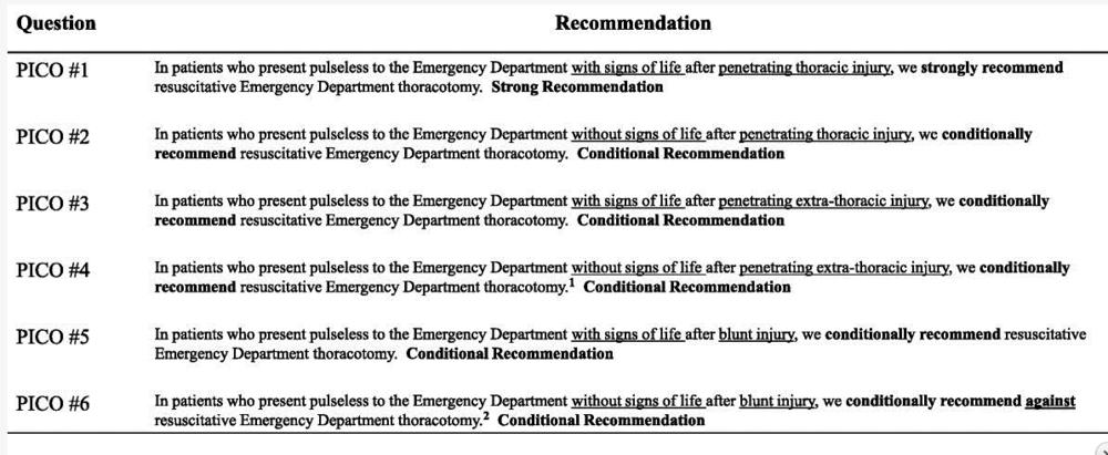 Emergency Department Thoracotomy  Published 2015 Citation:  J Trauma. 79(1):159–173, July 2015