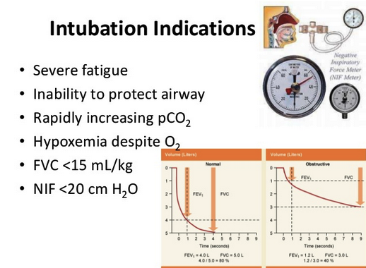 Low NIF and low FVC are indications for intubation in patients with myasthenic crisis.