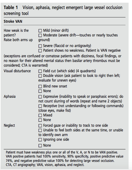 The VAN screening assessment. To be VAN positive you need to have weakness of one arm PLUS any   one   of the Visual, Aphasia, or Neglect signs. If the patient has no arm weakness, they are VAN negative.  If they have arm weakness but no other finding listed on the screening tool,  they are VAN negative.