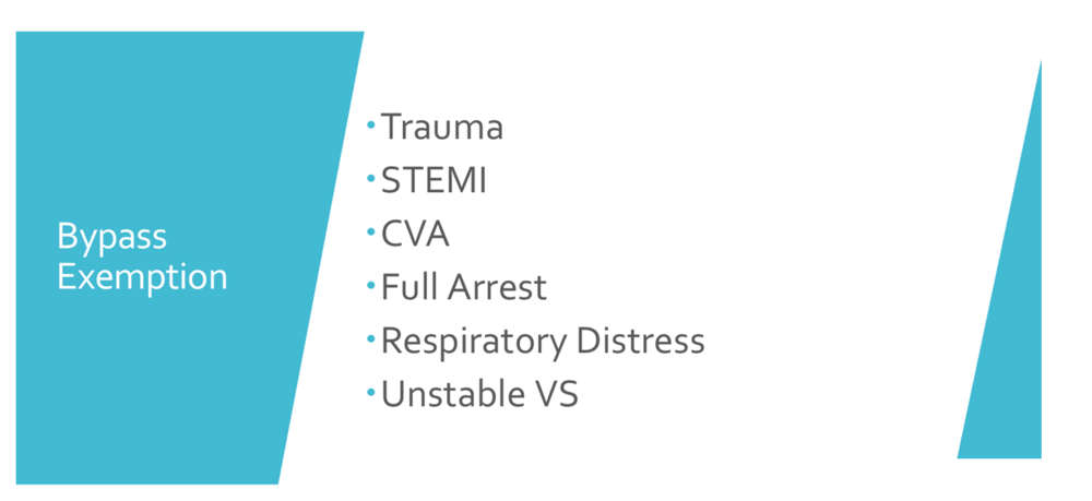 Patients that fall into these categories cannot be bypassed to another institution.