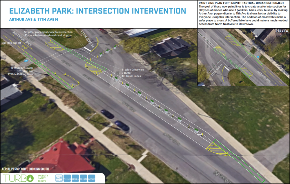 Plan for intersection intervention, this installation will be in place for 1 month to test the new traffic pattern.