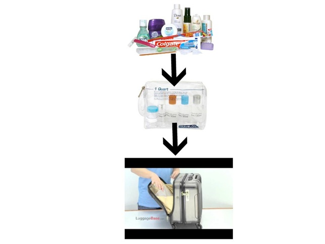 Toiletries packed in TSA bottles, then in a plastic zip pouch, and finally in the outside pocket.