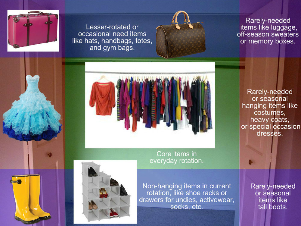 how to clean a closet anatomy personal stylist los angeles