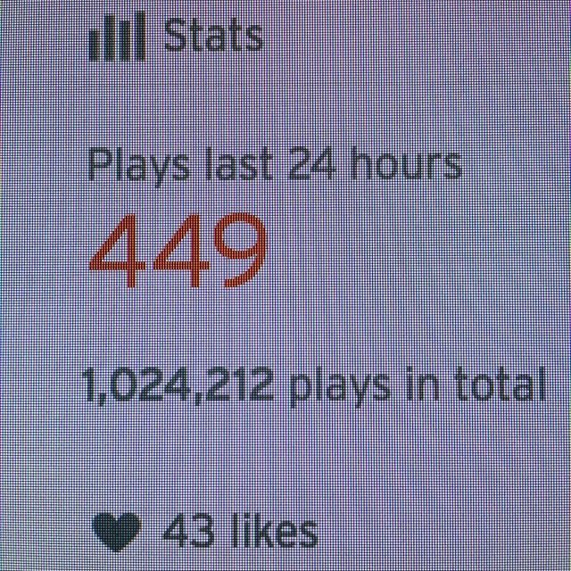 Thank you for helping us reach 1 million #soundcloud plays!! Here's to a million more. #theanalogaffair #avalanche #newmusic #pdx #slc #cantstopwontstop