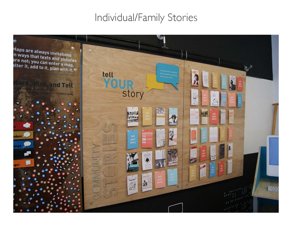 Individual/Family Stories