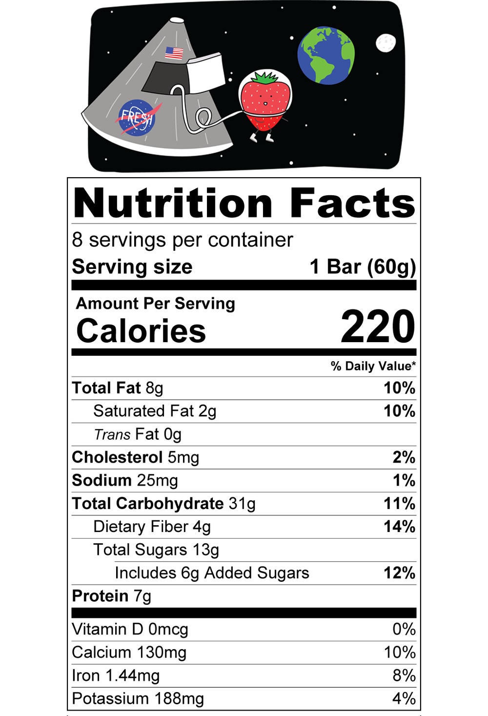 Strawberry Chocolate Nutrition and Cartoon.png
