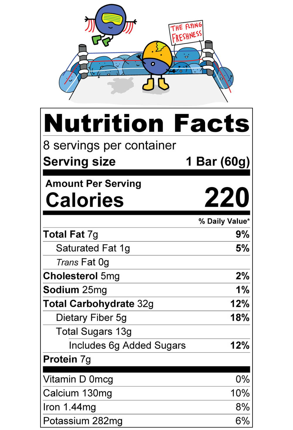 Blueberry Chia Nutrition Facts with Cartoon.png