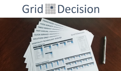 Tillster_Resource_GridDecision.png