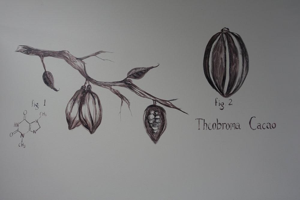 Artwork by Yuko Fedrau, Sweetlollapalooza Fine Chocolates