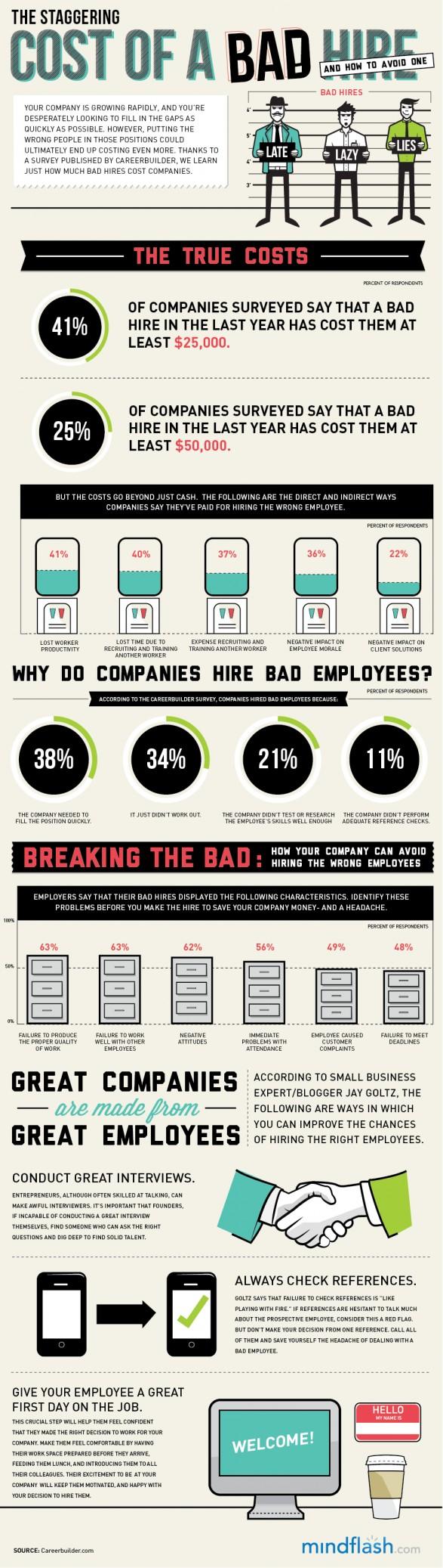 bad hires