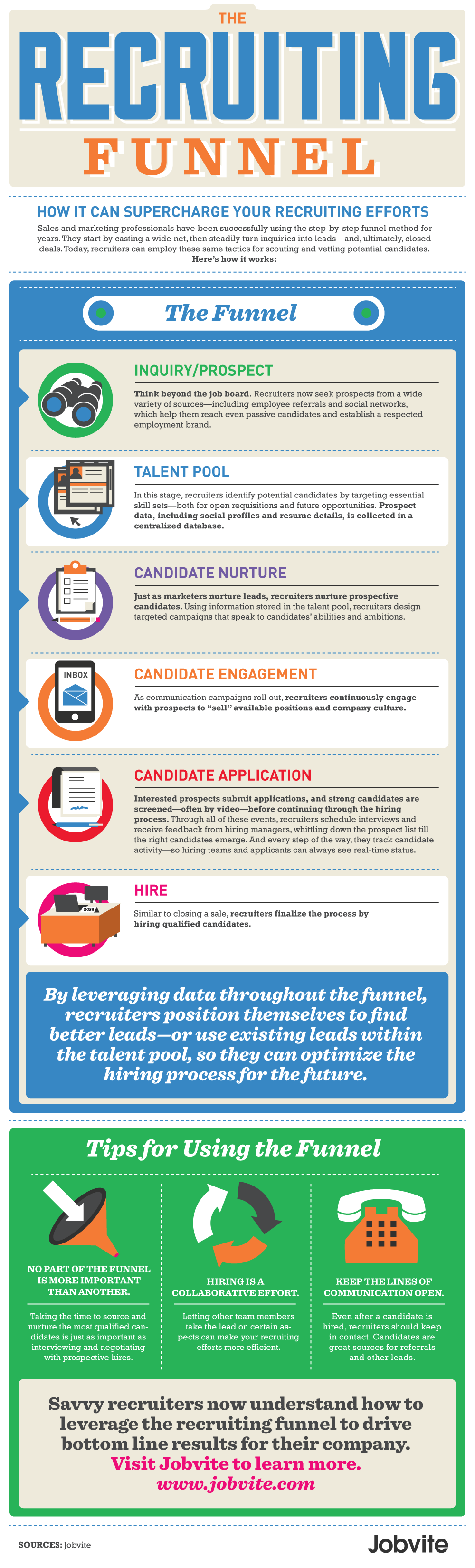 RecruitingFunnel_Infographic2