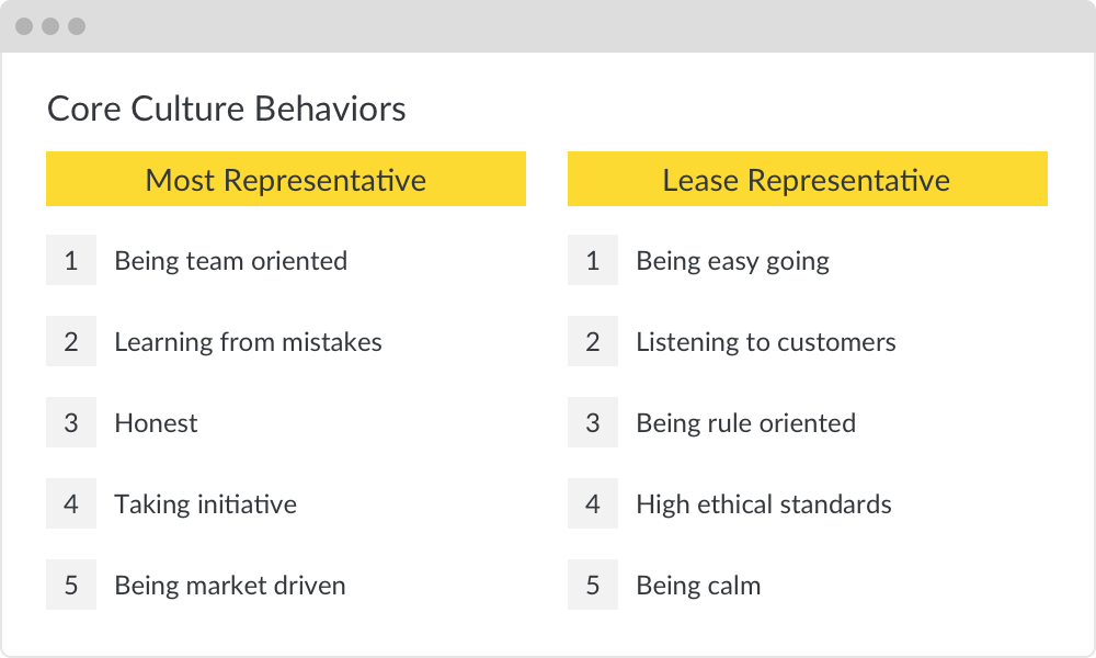 br-behaviors-885c8350ae343a11edb3174846f29dd7cf5370d16f1d7e52931523c7dc388f8b.png