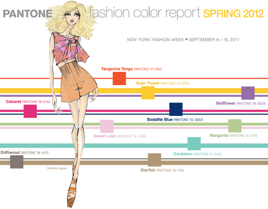 Pantone 2012 Spring Color Report