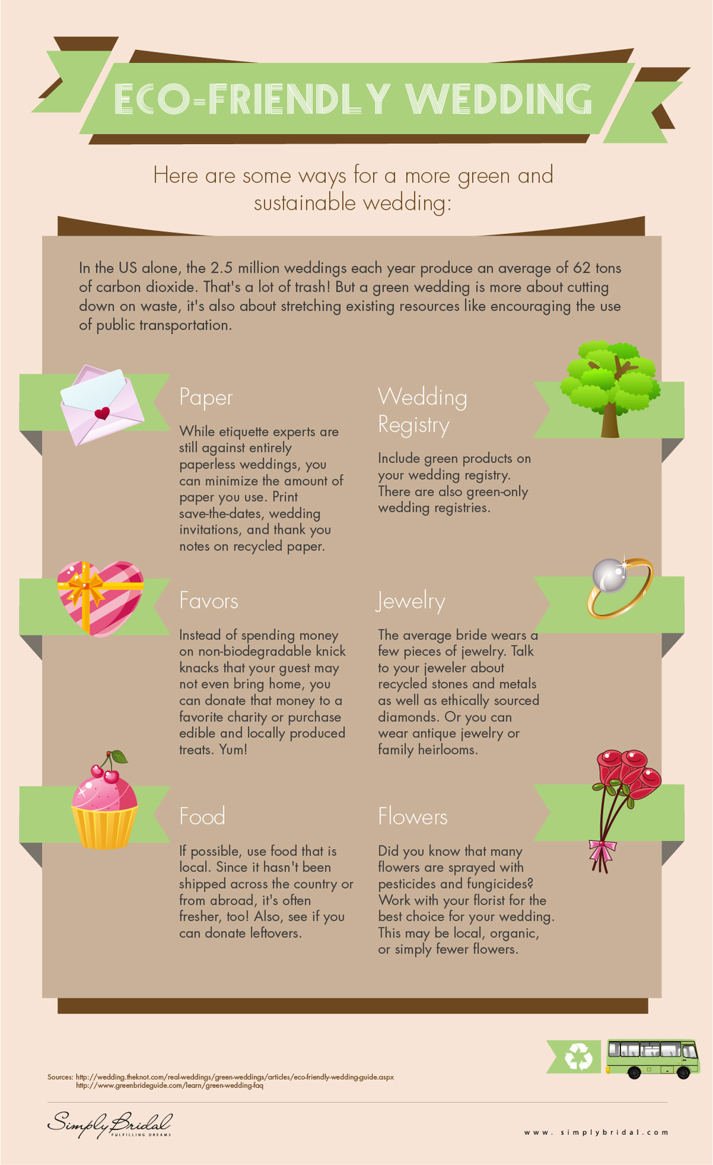 SimplyBridal Eco-Friendly Wedding Infographic