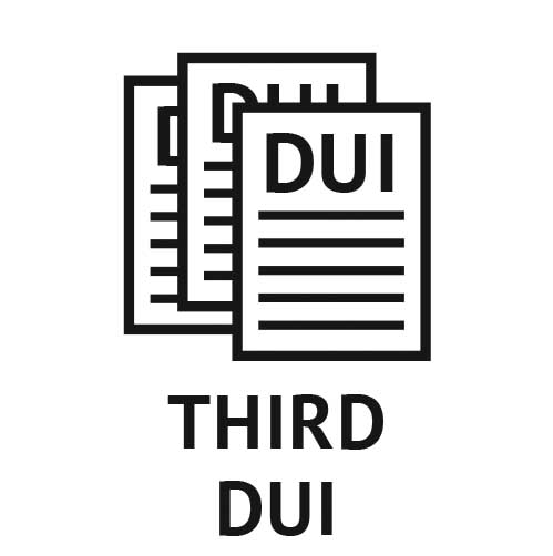 3rd, Third DUI penalties in California