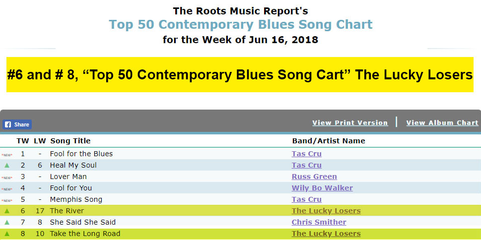 #6 and #8 Top Blues Song Chart June 16.jpg