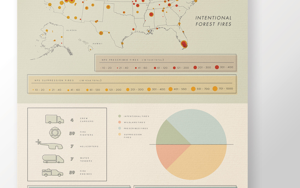Wildfire-InfographicMock2.jpg