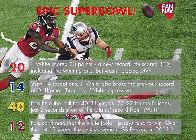 You've seen the Superbowl, but did you know these awesome facts... #SuperbowlLI #Patriots #Flacons #NFL #stats #OddFacts #DidYouKnow