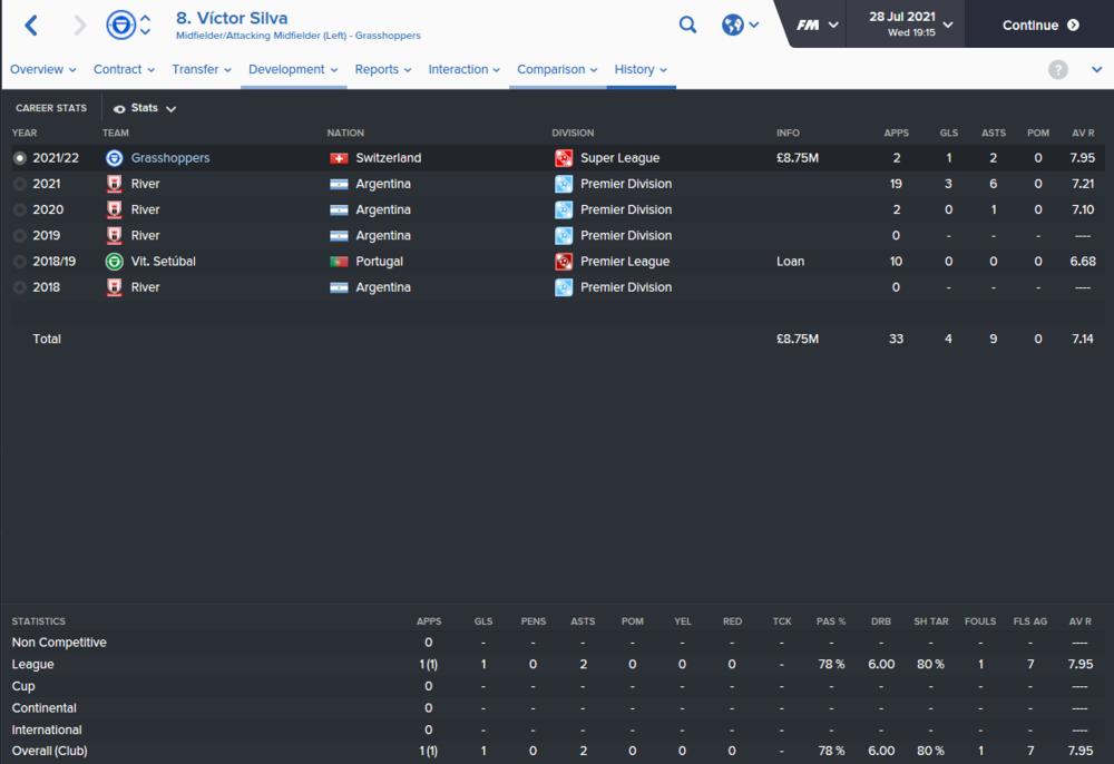 Víctor Silva_ History Career Stats-2.png