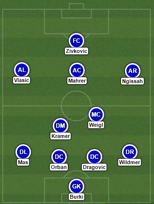 Predicted 1st team line up for the 2024/25 season