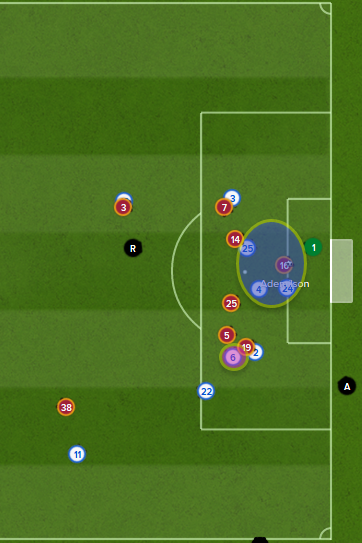 The easiest of tap ins for  Ademílson, who sends GCZ out with the final kick of the game.