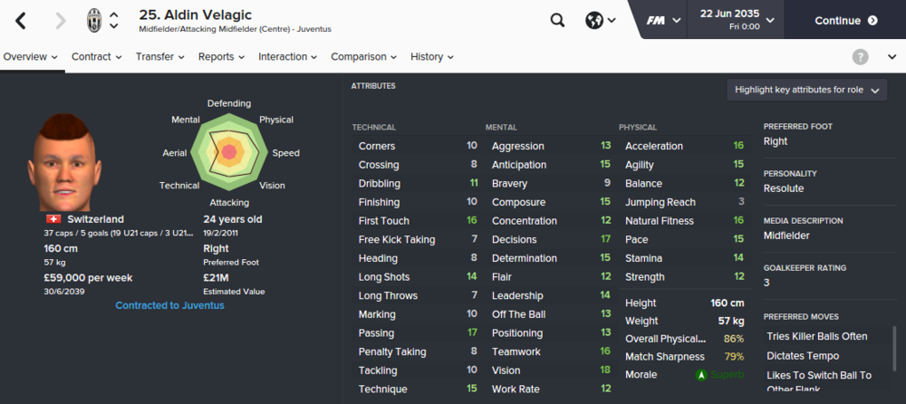 Aldin Velagic continues the trend of a 'Grasshopper Visionary Midfielder' with a great first touch.  Sold to rivals Young Boys for £6.25m...before moving to Juventus for £14.5m