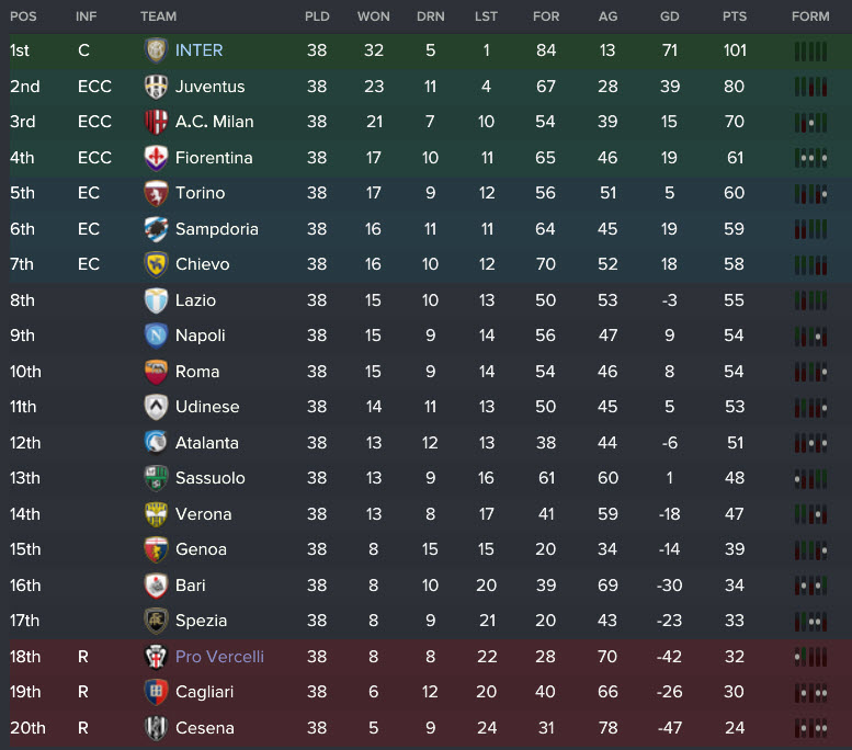 League Table.jpg