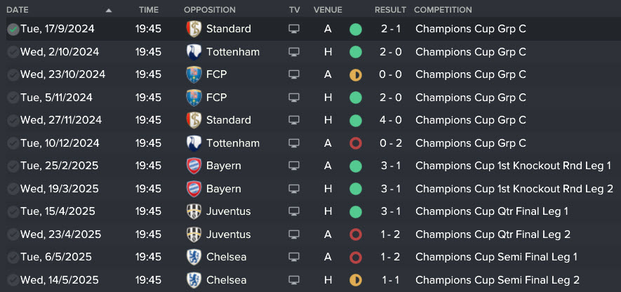 Champions League 2024.25.jpg