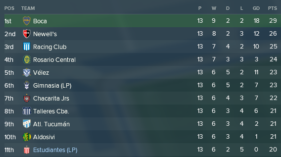 League table.png