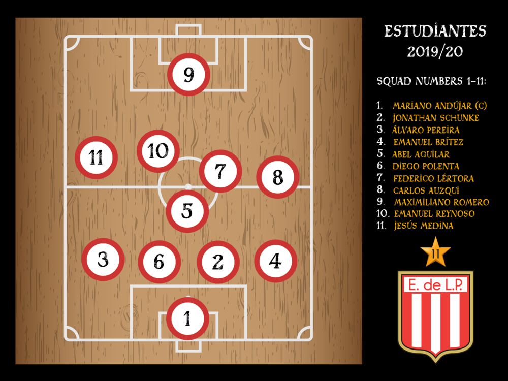 The annual tradition continues: Estudiantes de La Plata Squad Numbers 2019/20.