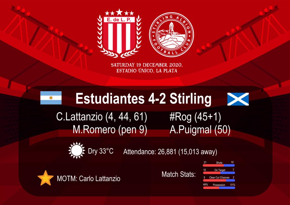 Estudiantes retain the Bastardo Cup.