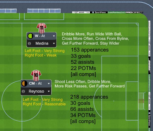 Medina & Reynoso in FM18: Player Roles, Player Instructions, Feet & Stats.