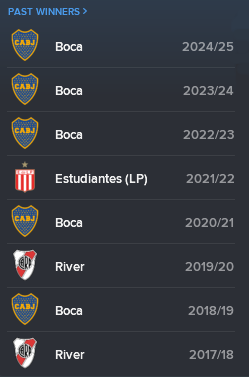 Superliga Winners.png