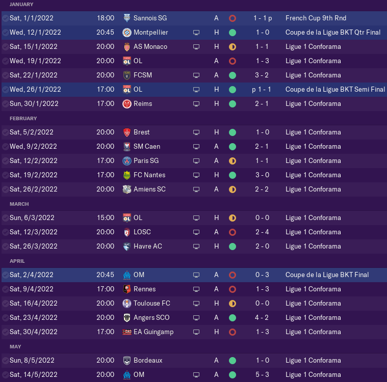 Please overlook me losing to a Paris suburb on penalties back in January!