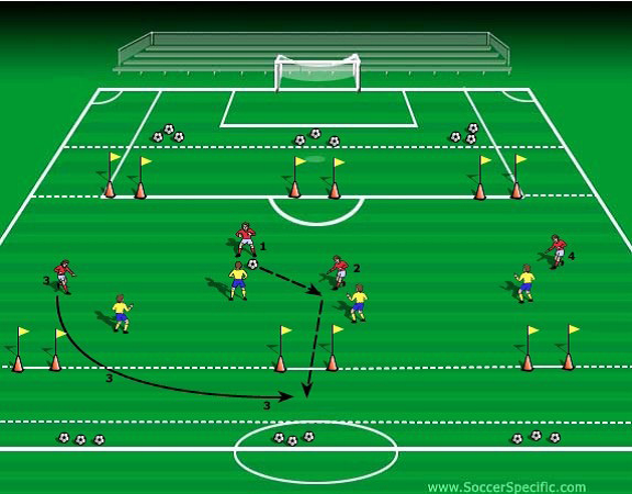 six goal game