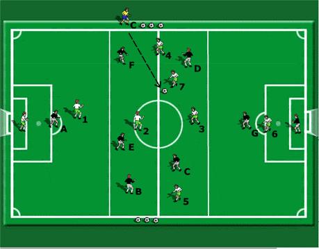 Soccer Awareness Session: Quick Break Counter Attack