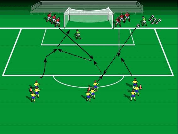 3 v 2 to goal