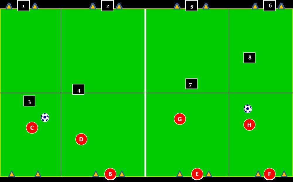 quick transition 2 v 2 rondos part 1