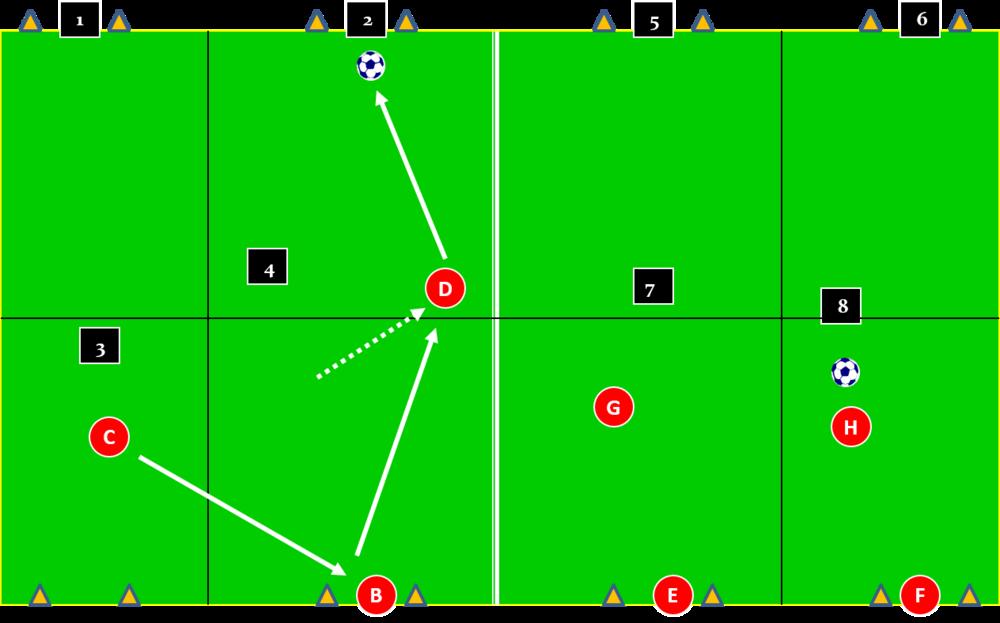 quick transition 2 v2 rondos part 2